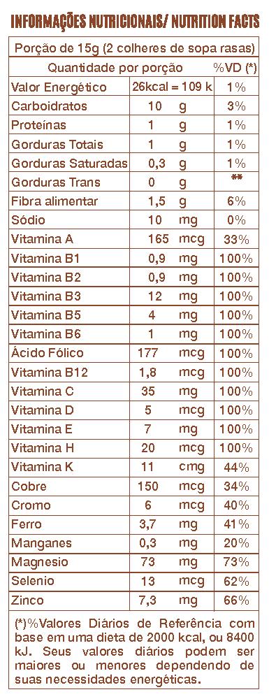 Chocobon Informações Nutricionais